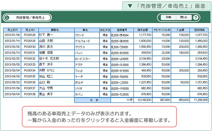 詳細マニュアル「車両売掛管理/会計関連」自動車・車両販売管理ソフト ...
